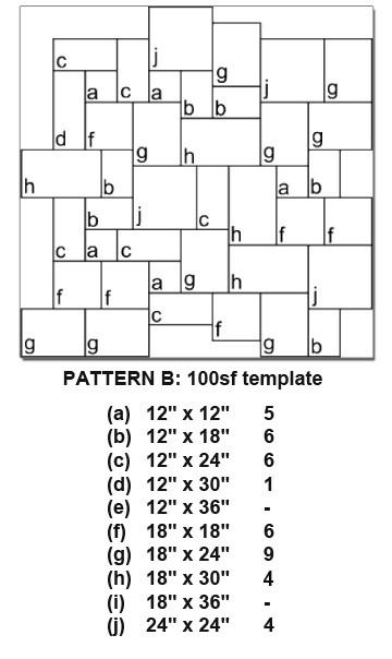 Bluestone Pattern B