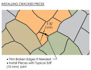 Installing cracked pieces