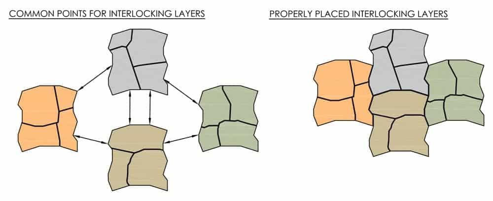Interlocking Rosetta Grand Flagstone