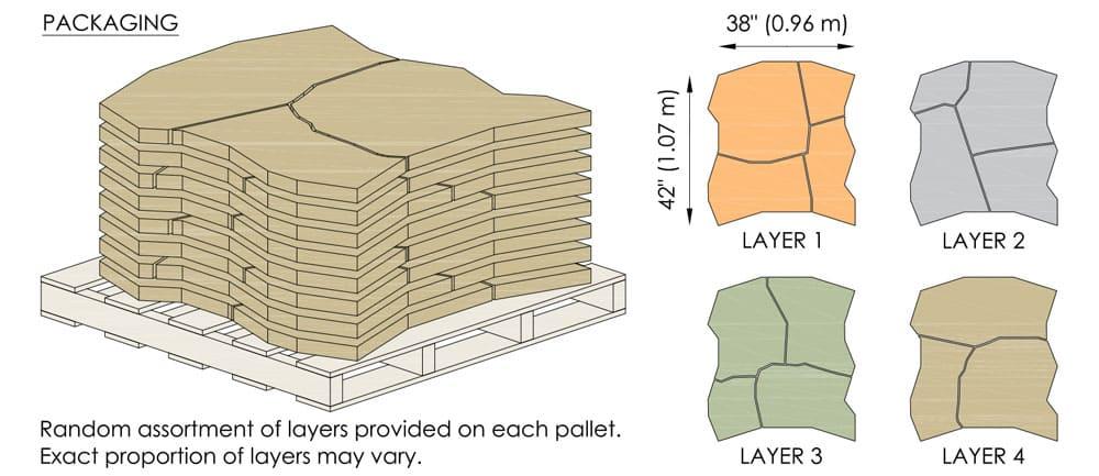 Grand Flagstone Packaging