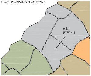 Placing Grand Flagstone
