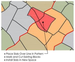 Reducing long unbroken lines in layout pattern