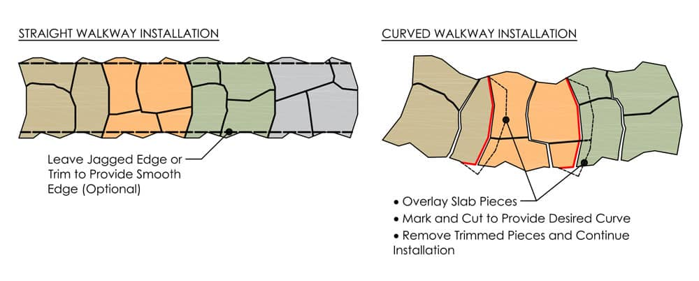 Rosetta Grand Flagstone Walkway Installation