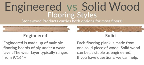 Wood flooring types hardwood glossary