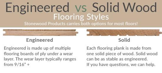 Engineered-vs-solid-wood-plank-diagram