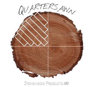 Quartersawn-Wood