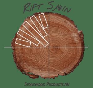 rift-sawn-flooring-graphic