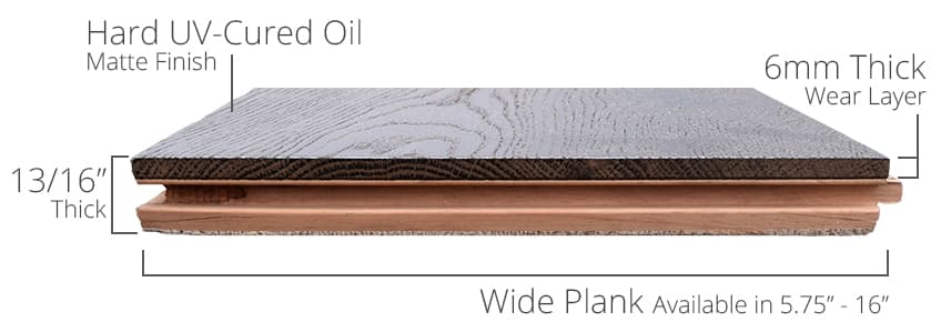 Wide Plank Structured Hardwood Flooring - Sawyer Mason Side View