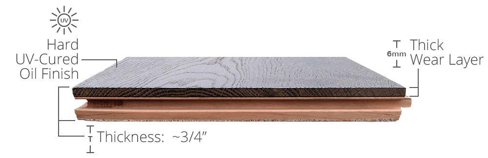 sawyer-mason-wide-plank-structured-side-diagram