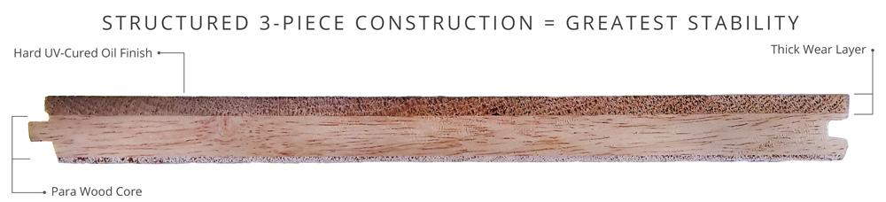 Sawyer Mason Structured Side Plank View